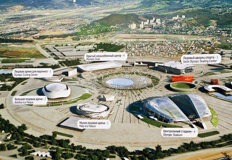 Как используются олимпийские объекты после олимпиады в сочи заказать памятник нижний бобруйск